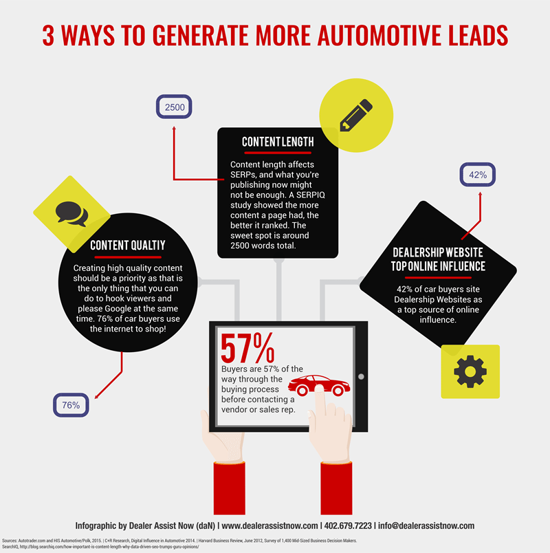 3 Ways to Generate More Automotive Leads