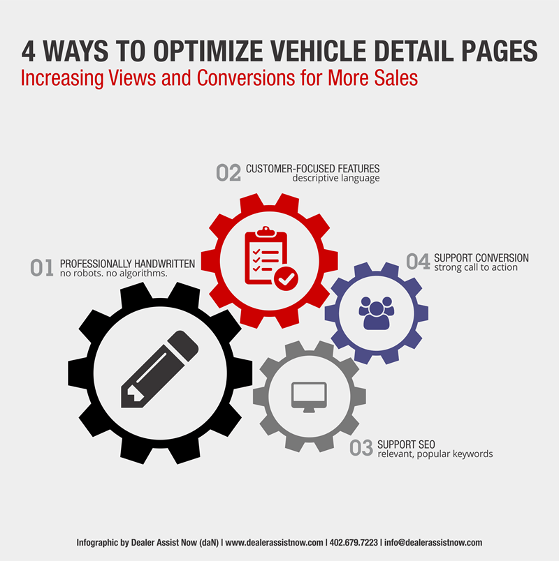 4 Ways to Optimize Vehicle Detail Pages