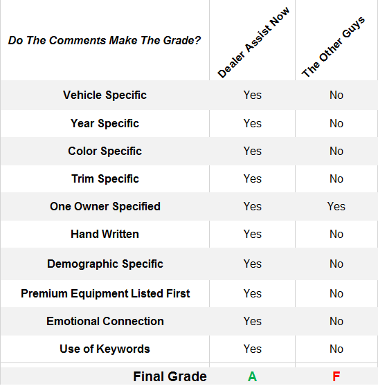 a grading chart with 10 categories on how we compare against the other guys